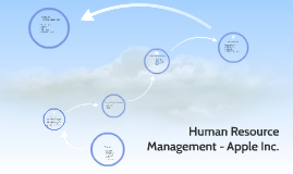 human resource management apple inc by ben cuhls on prezi