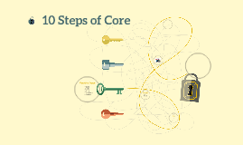 10 Steps of Core