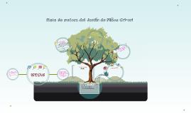 Copy of Ruta de mejora del Jardín de Niños Cri-cri