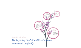 Copy of The impact of the cultural revolution on women and the family