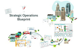 Strategic Operations Blueprint