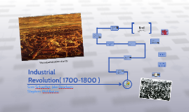 Copy of Industrial Revolution