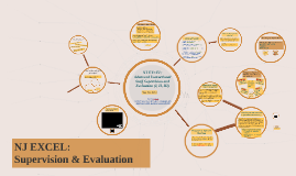 Copy of NJEXCEL Advanced Supervision & Evaluation I, II, III