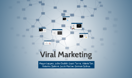 Copy of Viral Marketing