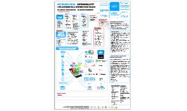 Redesign Usług - Determinanty i znaczenie dla wizerunku marki