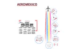 Copy of Aeromexico