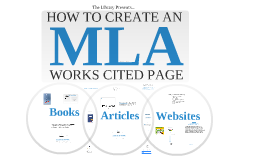 Copy of MLA Works Cited