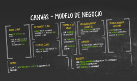 CANVAS - MODELO DE NEGOCIO