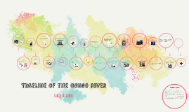 Timeline of The Congo River