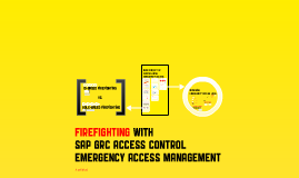 Firefighting with SAP GRC Emergency Access Management