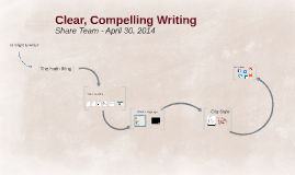 Clear, compelling writitng