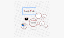 NCMPR Social Media Presentation