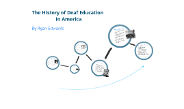 Brief History of Deaf Education in America
