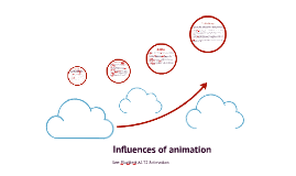 Copy of Influences of animation