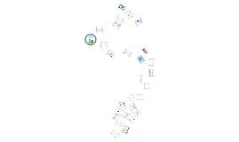 Copy of Estructura Documental Alineada a ISO 9001:2008