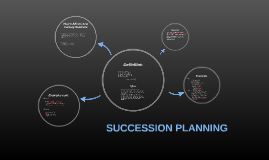 Copy of SUCCESSION PLANNING