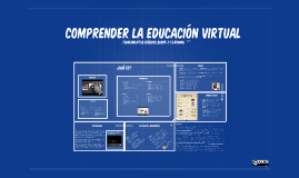 Copy of Comprender la educación virtual