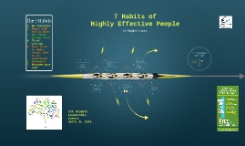 7 Habits of Highly Effective Persons/Sharpen the Saw!