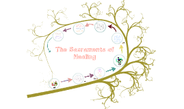 9C The Sacraments of Healing