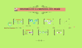 HISTORIA DE LA MONEDA DEL PERU