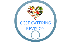 GCSE UNIT 2 CATERING REVISION 'WHAT AM I' (WJEC)