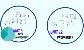 G8 - Data Management & Probability