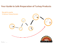 Guide to Preparing the Perfect Thanksgiving Turkey!