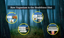 Copy of Raw Veganism is the Healthiest Diet