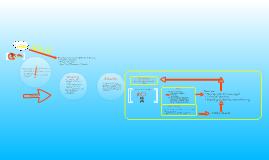 Student Venture Connect