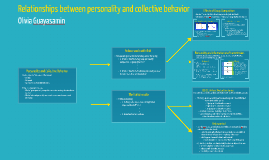 Relationships between personality and social behaviors