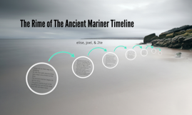 The Rime of The Ancient Mariner Timeline by Elise Androsian on Prezi