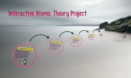 Interactive Atomic Theory Project