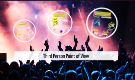 Copy of Third Person Point of View