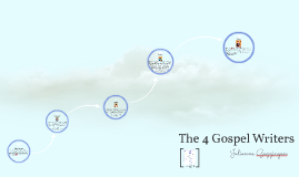The 4 Gospel Writers