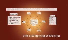 Copy of Unit 608 Stewing & Braising