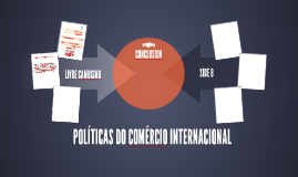 POLÍTICAS DO COMÉRCIO INTERNACIONAL