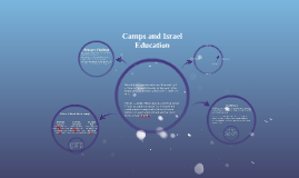 Camps and Israel Education