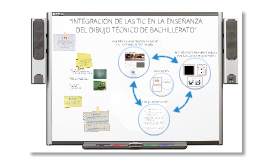 Copy of Integracion de las TIC en la enseñanza del Dibujo Técnico de bachillerato.