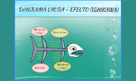 Copy of DIAGRAMA CAUSA – EFECTO (ISHIKAWA)