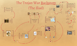 The Trojan War Backstory (The Iliad)