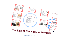 Nazis and the Great Depression