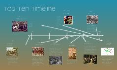 Top Ten Timeline