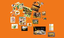 Еда. Продукты питания.
