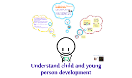 Copy of understand child and young person development