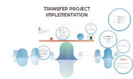 Copy of Copy of TRANSFER PROJECT IMPLEMENTATION