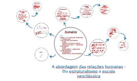A abordagem das relações humanas - Do estruturalismo e teori