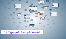 Copy of 5.2 Types of Unemployment