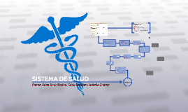 Copy of SISTEMA DE SALUD MEXICANO