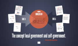 The concept local government and self-government.
