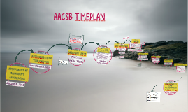 AACSB Timeline